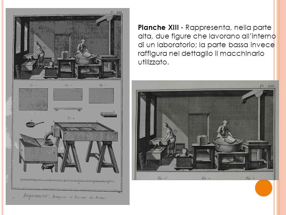 Planche XIII - Rappresenta, nella parte alta, due figure che lavorano all'interno di un laboratorio; la parte bassa invece raffigura nel dettaglio il