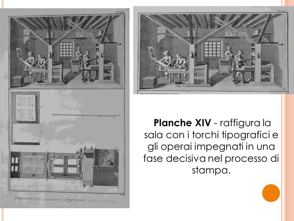 Planche XIV - raffigura la sala con i torchi tipografici e gli operai impegnati in una fase decisiva nel processo di stampa.
