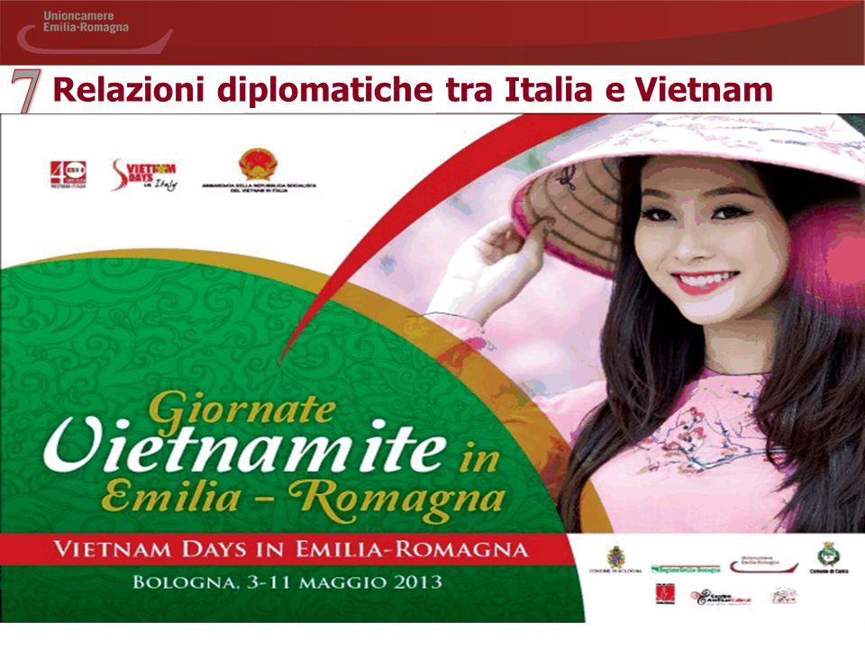 [ 10 ] Relazioni diplomatiche tra Italia e Vietnam