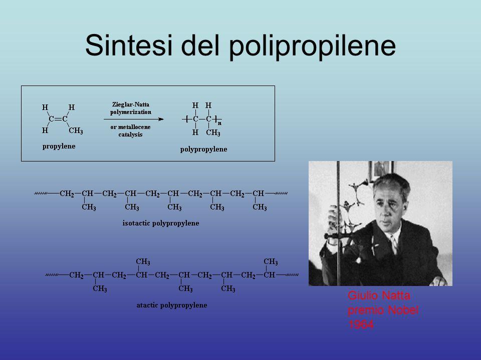 Sintesi del polipropilene Giulio Natta premio Nobel 1964