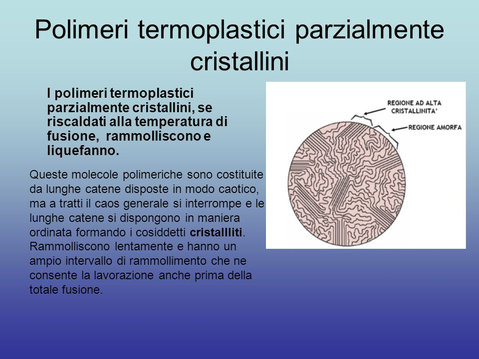 Polimeri termoplastici parzialmente cristallini I polimeri termoplastici parzialmente cristallini, se riscaldati alla temperatura di fusione, rammolli