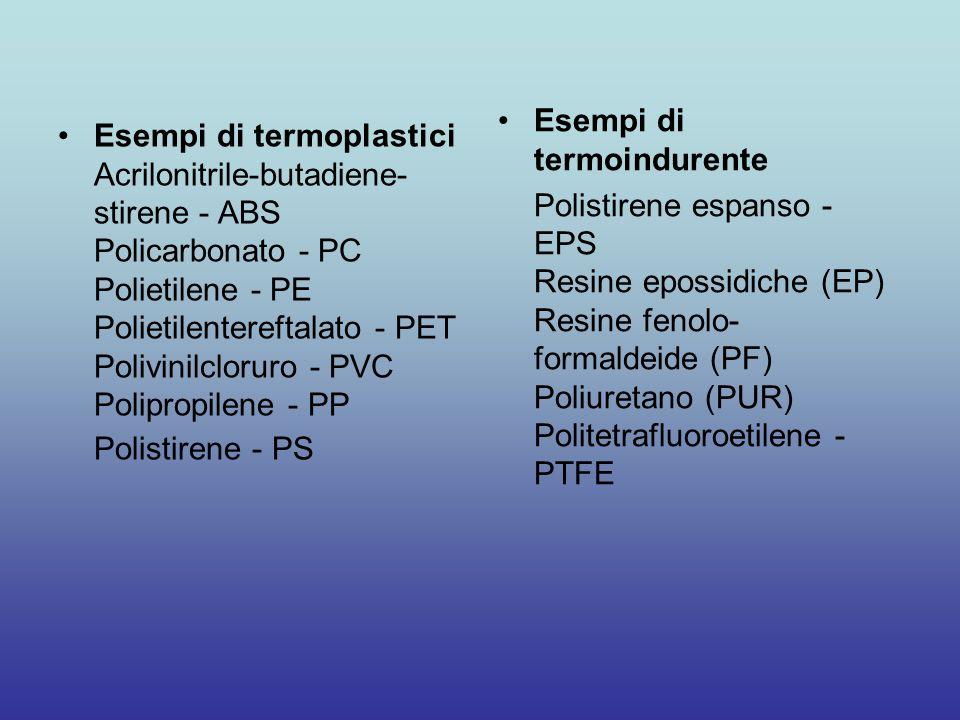 Esempi di termoplastici Acrilonitrile-butadiene- stirene - ABS Policarbonato - PC Polietilene - PE Polietilentereftalato - PET Polivinilcloruro - PVC