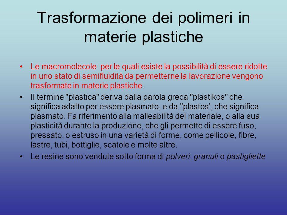 Trasformazione dei polimeri in materie plastiche Le macromolecole per le quali esiste la possibilità di essere ridotte in uno stato di semifluidità da permetterne la lavorazione vengono trasformate in materie plastiche.