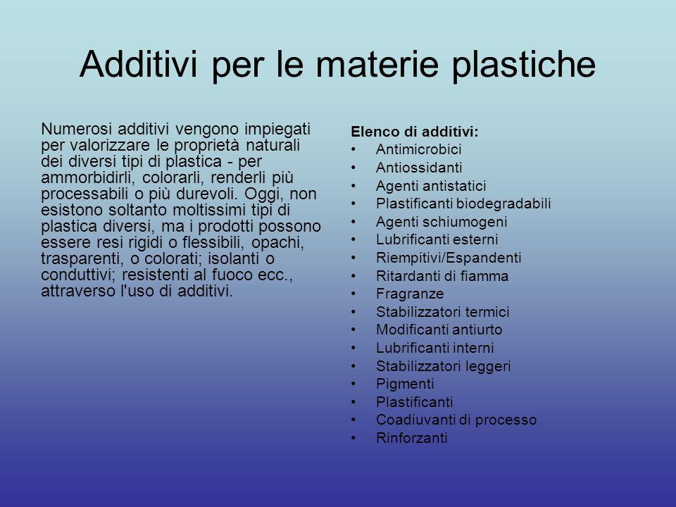Additivi per le materie plastiche Numerosi additivi vengono impiegati per valorizzare le proprietà naturali dei diversi tipi di plastica - per ammorbidirli, colorarli, renderli più processabili o più durevoli.