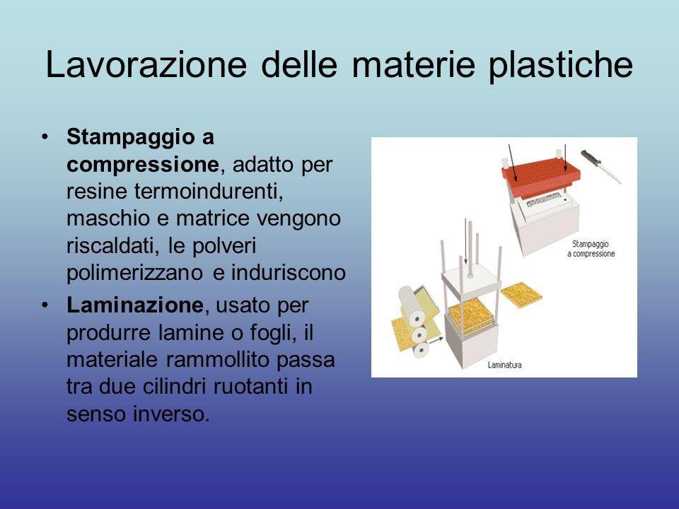 Lavorazione delle materie plastiche Stampaggio a compressione, adatto per resine termoindurenti, maschio e matrice vengono riscaldati, le polveri poli
