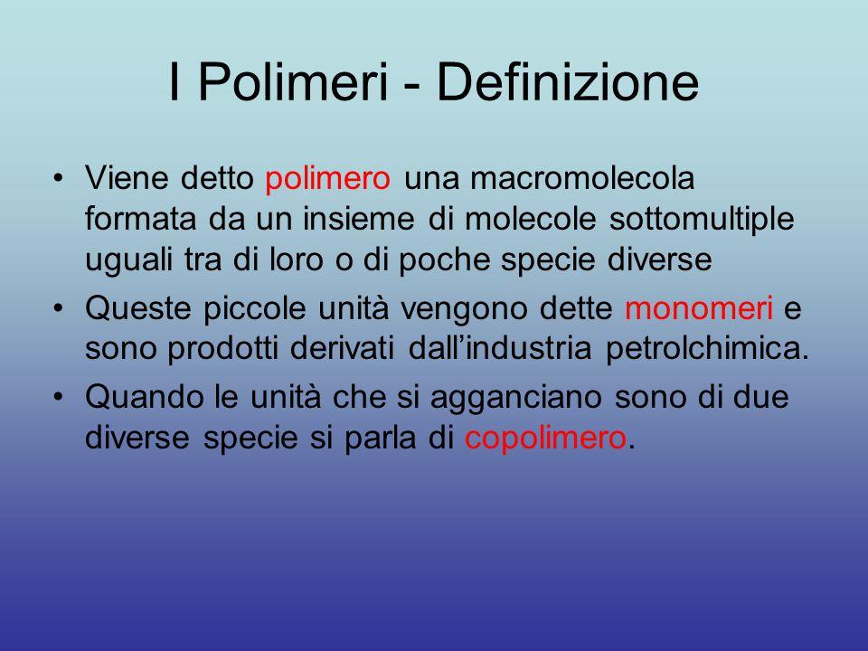 I Polimeri - Definizione Viene detto polimero una macromolecola formata da un insieme di molecole sottomultiple uguali tra di loro o di poche specie diverse Queste piccole unità vengono dette monomeri e sono prodotti derivati dall'industria petrolchimica.