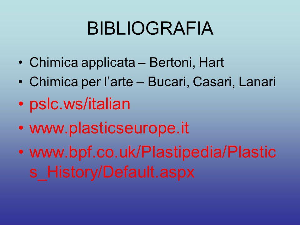 BIBLIOGRAFIA Chimica applicata – Bertoni, Hart Chimica per l'arte – Bucari, Casari, Lanari pslc.ws/italian www.plasticseurope.it www.bpf.co.uk/Plastip