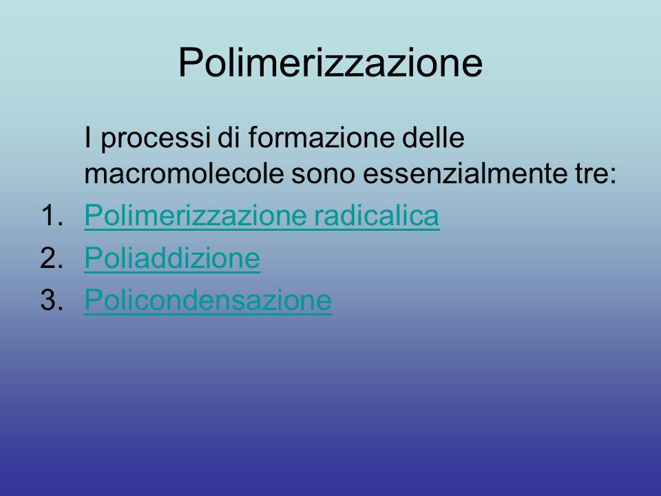 Polimerizzazione I processi di formazione delle macromolecole sono essenzialmente tre: 1.Polimerizzazione radicalicaPolimerizzazione radicalica 2.PoliaddizionePoliaddizione 3.PolicondensazionePolicondensazione
