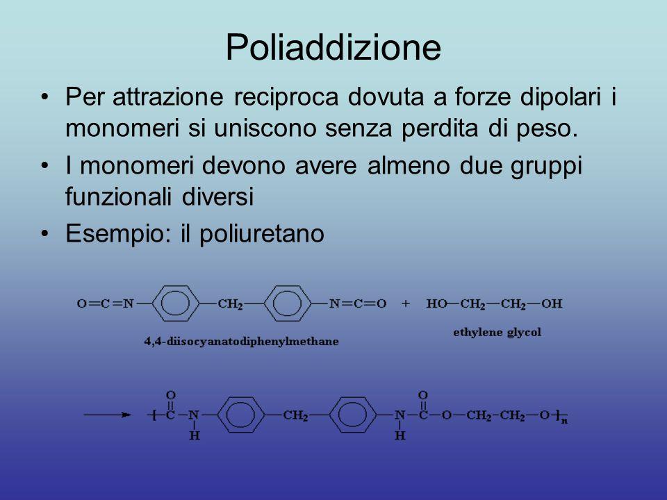Processi di polimerizzazione Processo di polimerizzazione Massa (monomero gas o liquido) Soluzione (monomero sciolto in solvente) Emulsione (monomero disperso in H 2 O e tensioattivi) Sospensione (monomero disperso in fase acquosa)