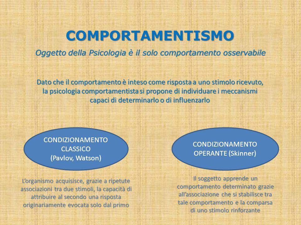 CONDIZIONAMENTO CLASSICO CIBO=STIMOLO INCONDIZIONATO SALIVAZIONE = RISPOSTA INCONDIZIONATA SUONO DEL CAMPANELLO = STIMOLO CONDIZIONATO SALIVAZIONE = RISPOSTA CONDIZIONATA