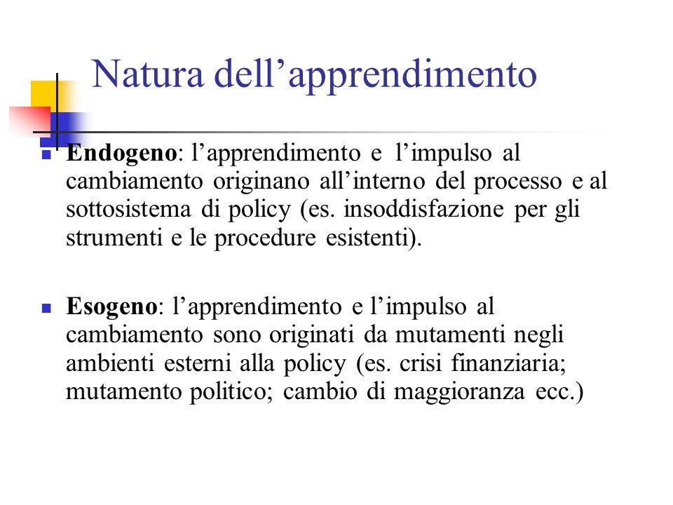 Natura dell'apprendimento Endogeno: l'apprendimento e l'impulso al cambiamento originano all'interno del processo e al sottosistema di policy (es.