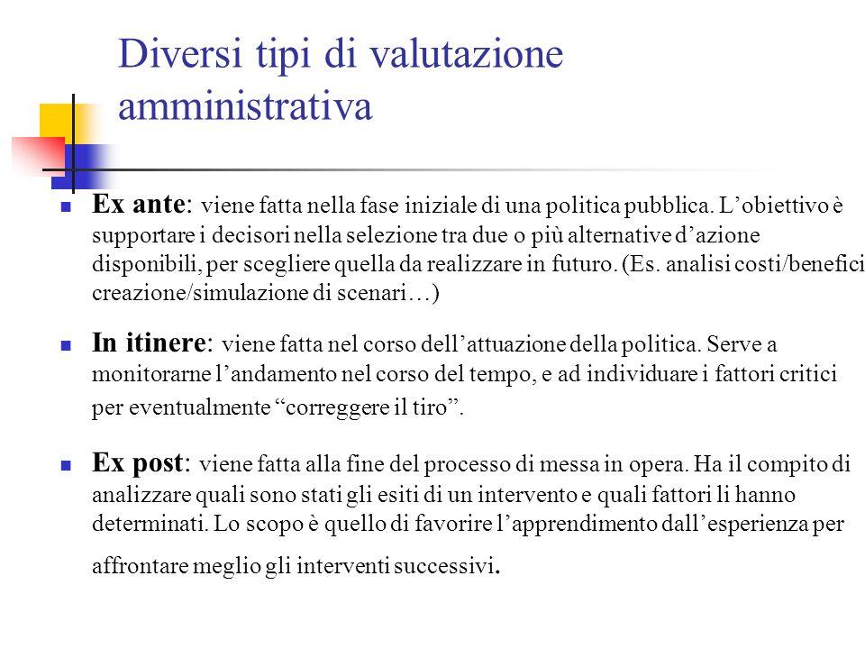 Diversi tipi di valutazione amministrativa Ex ante: viene fatta nella fase iniziale di una politica pubblica.