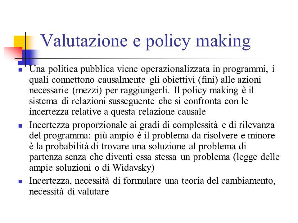 Valutazione e policy making Una politica pubblica viene operazionalizzata in programmi, i quali connettono causalmente gli obiettivi (fini) alle azioni necessarie (mezzi) per raggiungerli.