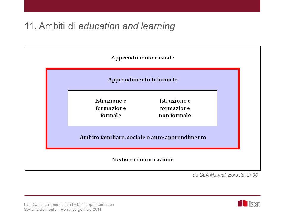 La «Classificazione delle attività di apprendimento» Stefania Belmonte – Roma 30 gennaio 2014 11. Ambiti di education and learning da CLA Manual, Euro