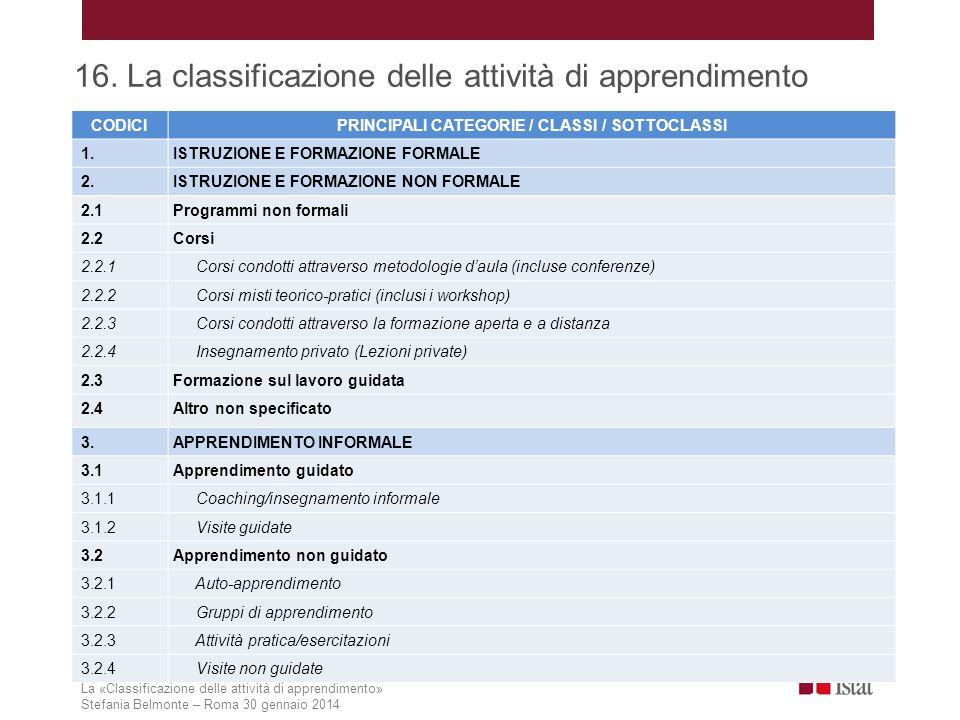 La «Classificazione delle attività di apprendimento» Stefania Belmonte – Roma 30 gennaio 2014 16. La classificazione delle attività di apprendimento C