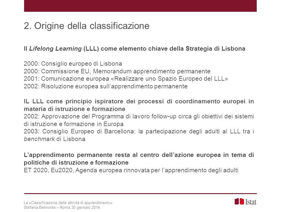 Il Lifelong Learning (LLL) come elemento chiave della Strategia di Lisbona 2000: Consiglio europeo di Lisbona 2000: Commissione EU, Memorandum apprend