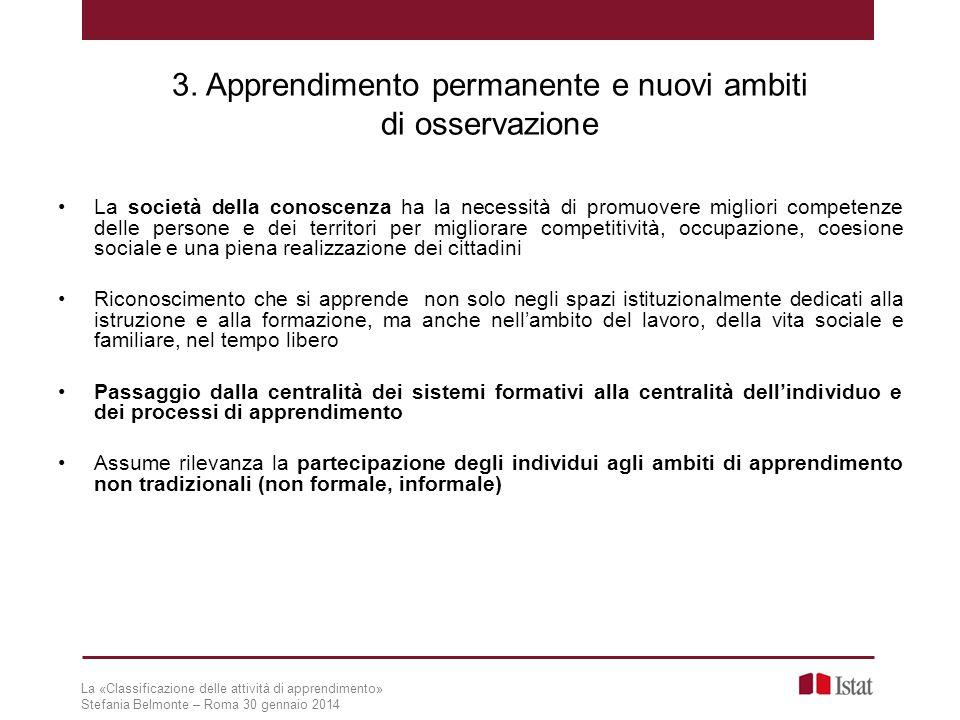 La «Classificazione delle attività di apprendimento» Stefania Belmonte – Roma 30 gennaio 2014 15.