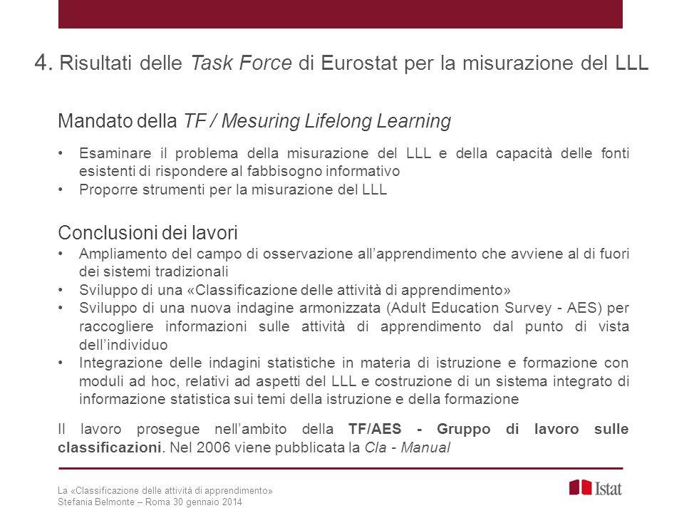 Mandato della TF / Mesuring Lifelong Learning Esaminare il problema della misurazione del LLL e della capacità delle fonti esistenti di rispondere al