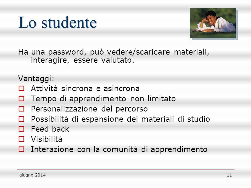 giugno 201411 Lo studente Ha una password, può vedere/scaricare materiali, interagire, essere valutato. Vantaggi:  Attività sincrona e asincrona  Te