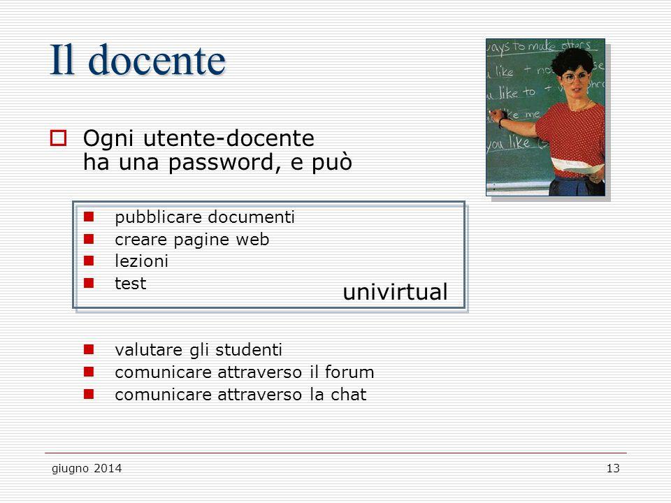 giugno 201413 Il docente  Ogni utente-docente ha una password, e può pubblicare documenti creare pagine web lezioni test valutare gli studenti comuni