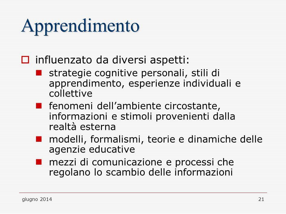 giugno 201421 Apprendimento  influenzato da diversi aspetti: strategie cognitive personali, stili di apprendimento, esperienze individuali e colletti