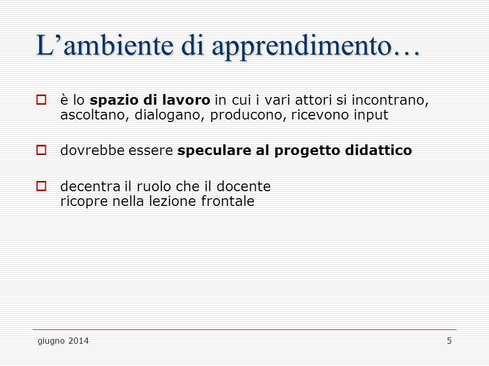 giugno 201416 Risorse e attività Le risorse sono gli strumenti del docente per produrre contenuti Le attività sono gli strumenti a disposizione per una didattica attiva