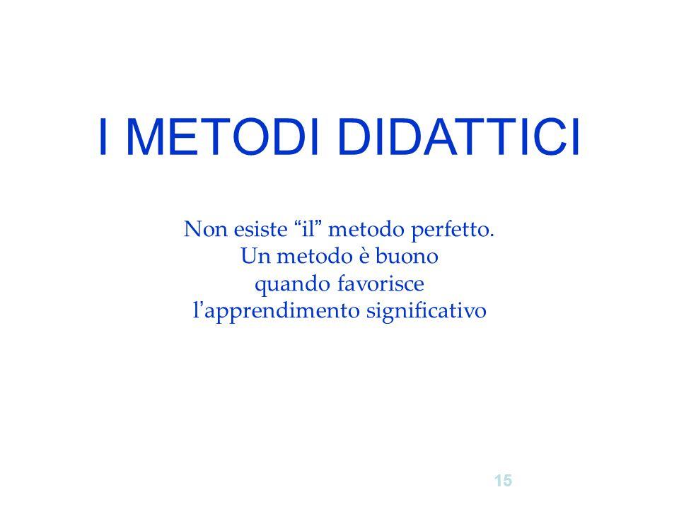 """15 I METODI DIDATTICI Non esiste """"il"""" metodo perfetto. Un metodo è buono quando favorisce l'apprendimento significativo"""