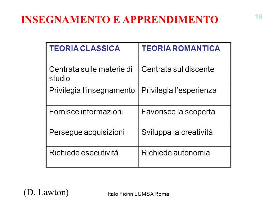 16 INSEGNAMENTO E APPRENDIMENTO TEORIA CLASSICATEORIA ROMANTICA Centrata sulle materie di studio Centrata sul discente Privilegia l'insegnamentoPrivil