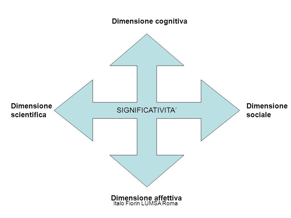 SIGNIFICATIVITA' Dimensione cognitiva Dimensione affettiva Dimensione scientifica Dimensione sociale Italo Fiorin LUMSA Roma