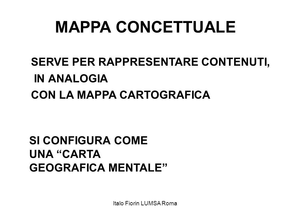 """MAPPA CONCETTUALE SERVE PER RAPPRESENTARE CONTENUTI, IN ANALOGIA CON LA MAPPA CARTOGRAFICA SI CONFIGURA COME UNA """"CARTA GEOGRAFICA MENTALE"""" Italo Fior"""