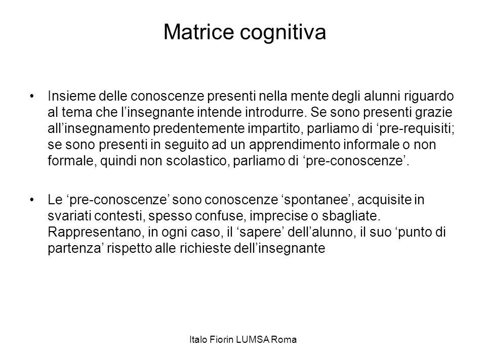 Matrice cognitiva Insieme delle conoscenze presenti nella mente degli alunni riguardo al tema che l'insegnante intende introdurre. Se sono presenti gr