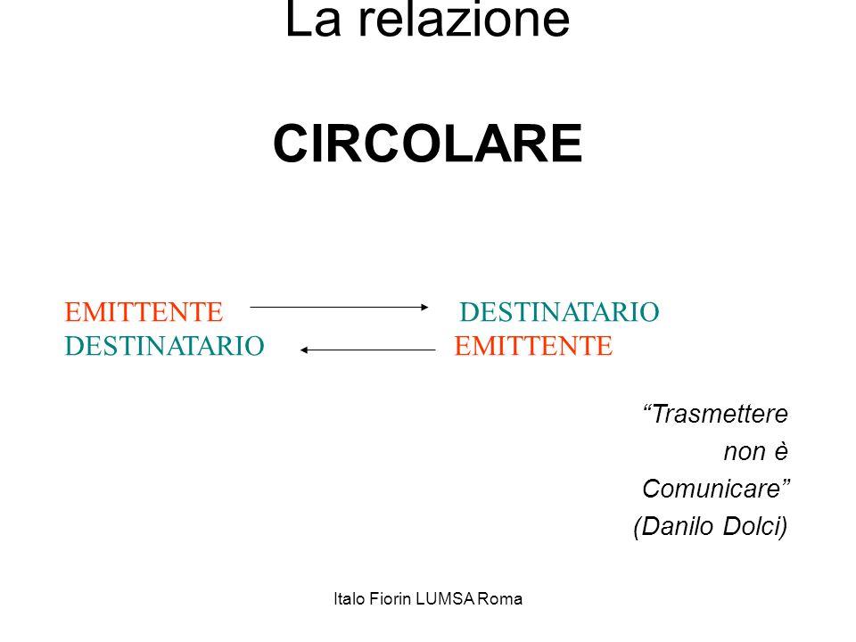 """La relazione CIRCOLARE """"Trasmettere non è Comunicare"""" (Danilo Dolci) EMITTENTE DESTINATARIO DESTINATARIO EMITTENTE Italo Fiorin LUMSA Roma"""