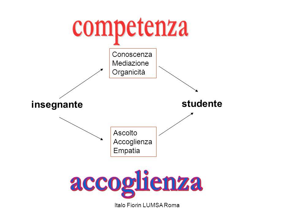 insegnante studente Ascolto Accoglienza Empatia Conoscenza Mediazione Organicità Italo Fiorin LUMSA Roma