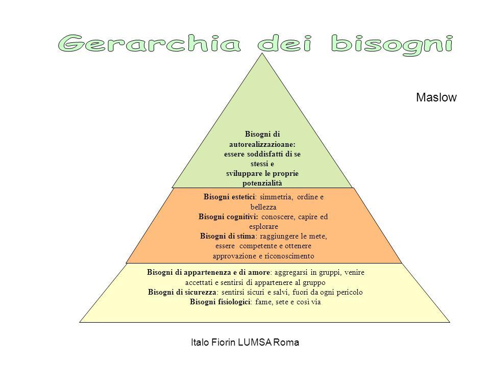 Lezione strutturata Ottenere l'attenzione Comunicare gli obiettivi dell'unità didattica Favorire l'emergere del ricordo Fornire gli stimoli per l'apprendimento Fornire una guida all'apprendimento (domande stimolo…) Stimolare la dimostrazione dell'avvenuto apprendimento Fornire feedback durante lo svolgimento della lezione Verificare l'apprendimento al termine dell'unità didattica Facilitare la memorizzazione, la generalizzazione, il transfer (Gagnè) Italo Fiorin LUMSA Roma