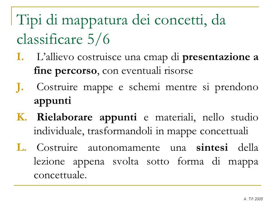 Tipi di mappatura dei concetti, da classificare 5/6 I. L'allievo costruisce una cmap di presentazione a fine percorso, con eventuali risorse J. Costru