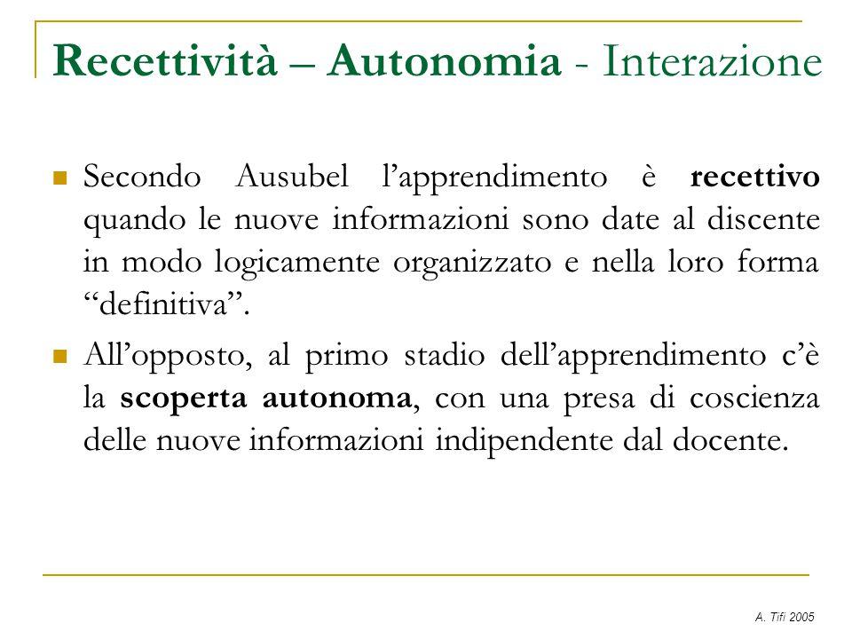 Recettività – Autonomia - Interazione Secondo Ausubel l'apprendimento è recettivo quando le nuove informazioni sono date al discente in modo logicamente organizzato e nella loro forma definitiva .