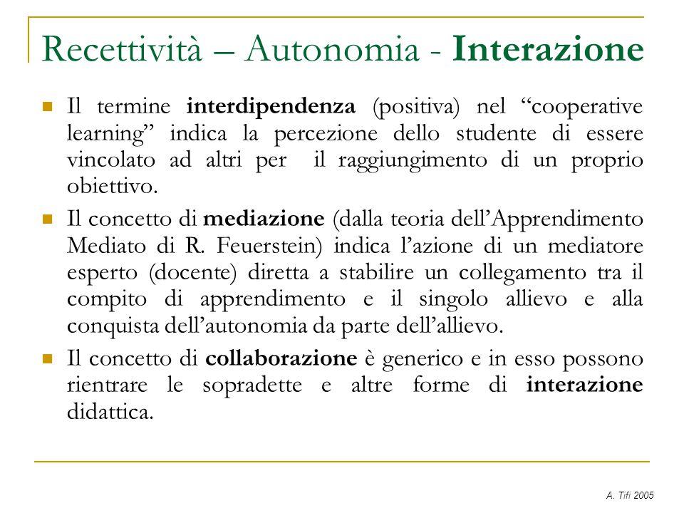 """Il termine interdipendenza (positiva) nel """"cooperative learning"""" indica la percezione dello studente di essere vincolato ad altri per il raggiungiment"""