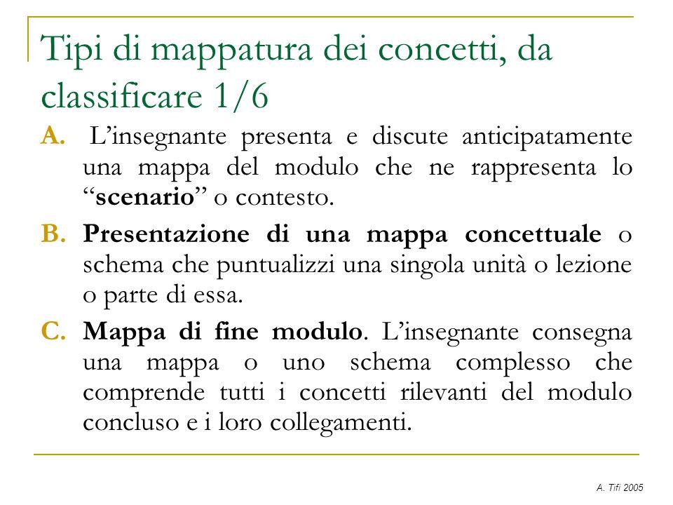 """Tipi di mappatura dei concetti, da classificare 1/6 A. L'insegnante presenta e discute anticipatamente una mappa del modulo che ne rappresenta lo """"sce"""