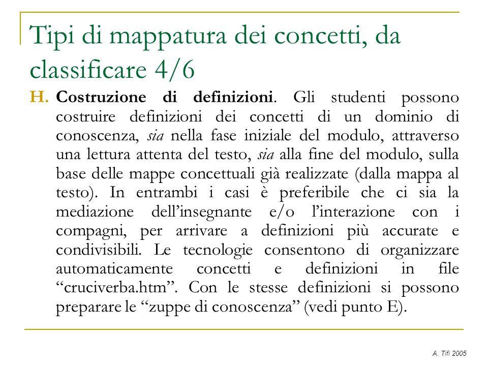 Tipi di mappatura dei concetti, da classificare 4/6 H.Costruzione di definizioni. Gli studenti possono costruire definizioni dei concetti di un domini