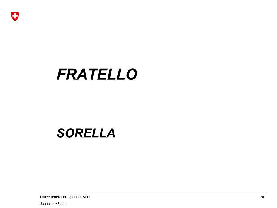 20 Office fédéral du sport OFSPO Jeunesse+Sport FRATELLO SORELLA