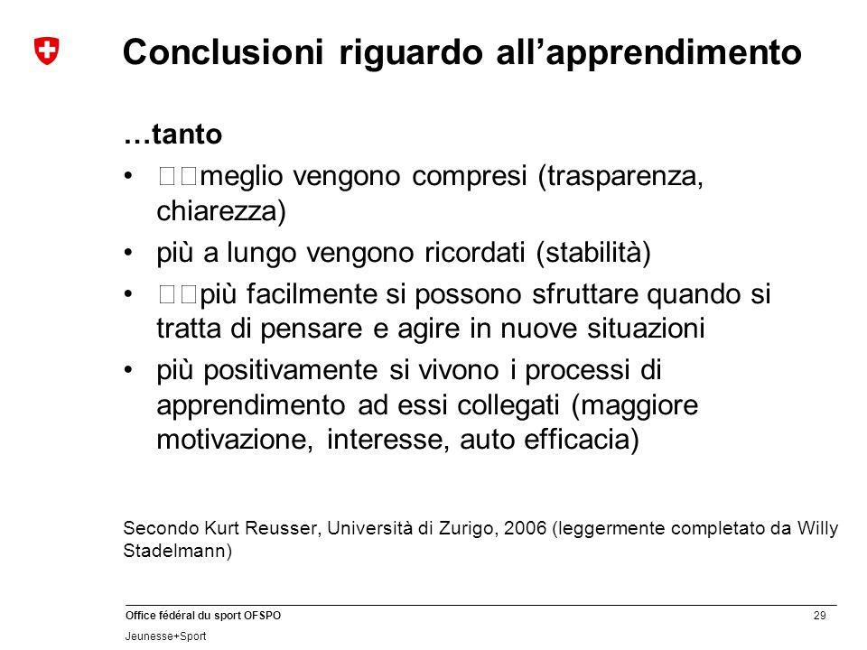 29 Office fédéral du sport OFSPO Jeunesse+Sport Conclusioni riguardo all'apprendimento …tanto meglio vengono compresi (trasparenza, chiarezza) più a