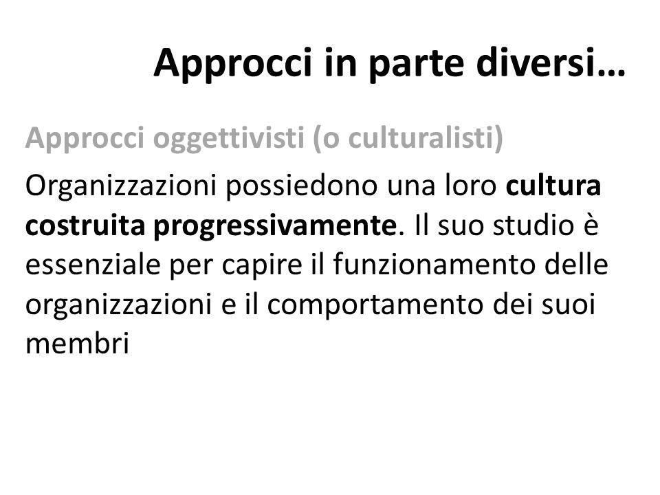 Approcci in parte diversi… Approcci oggettivisti (o culturalisti) Organizzazioni possiedono una loro cultura costruita progressivamente. Il suo studio