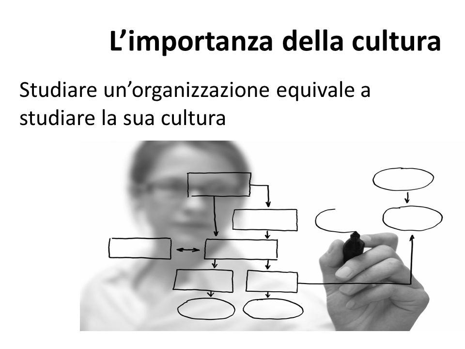 L'importanza della cultura Studiare un'organizzazione equivale a studiare la sua cultura