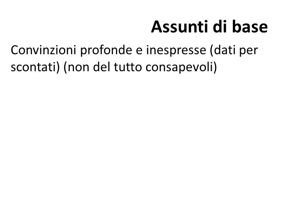 Assunti di base Convinzioni profonde e inespresse (dati per scontati) (non del tutto consapevoli)