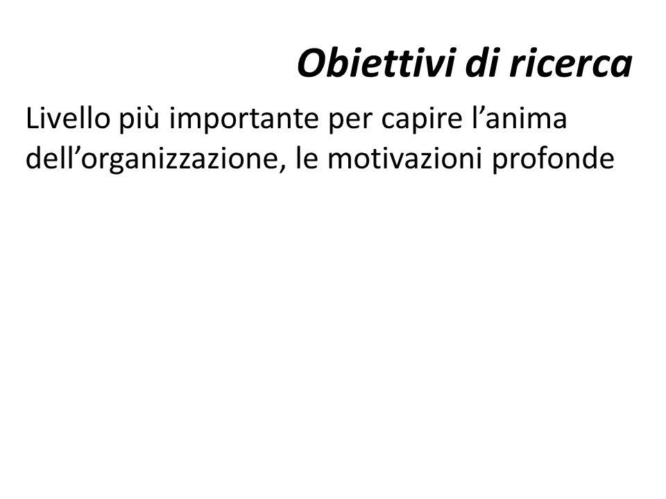 Obiettivi di ricerca Livello più importante per capire l'anima dell'organizzazione, le motivazioni profonde