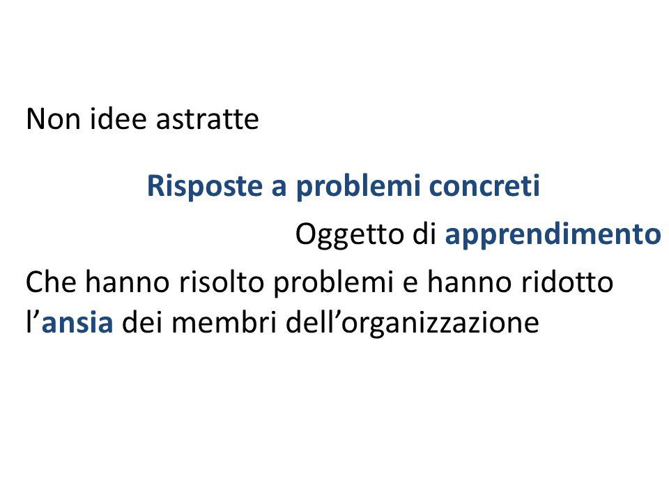 Non idee astratte Risposte a problemi concreti Oggetto di apprendimento Che hanno risolto problemi e hanno ridotto l'ansia dei membri dell'organizzazione