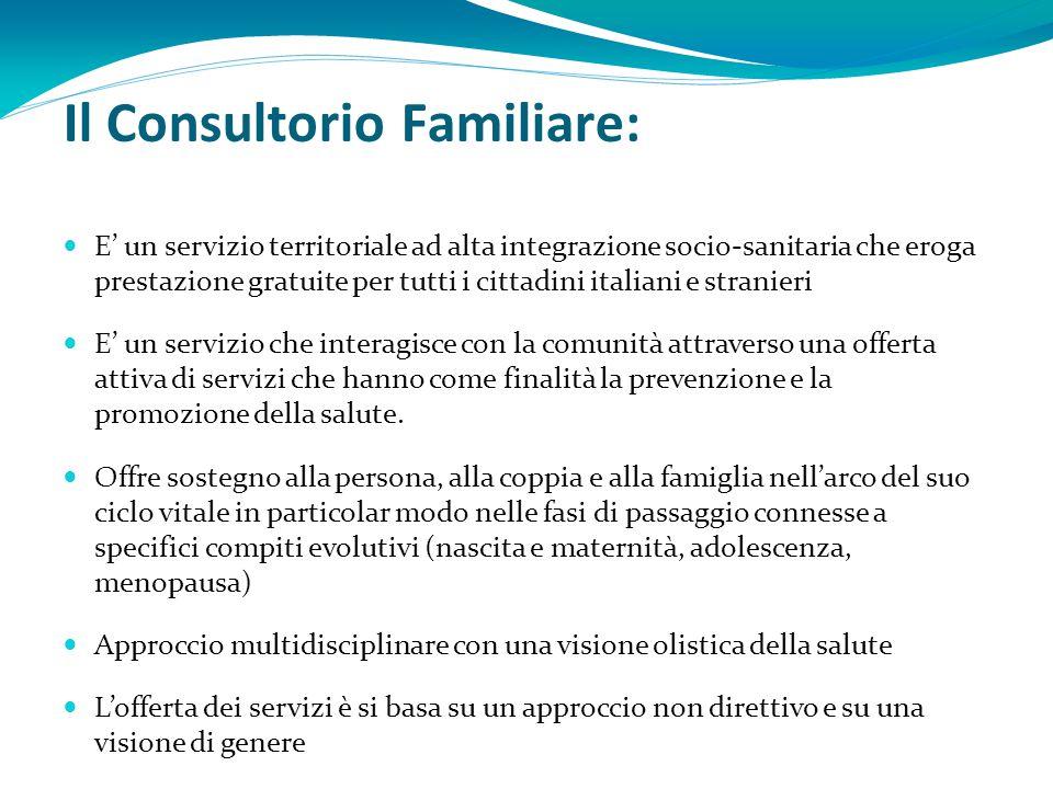Il Consultorio Familiare: E' un servizio territoriale ad alta integrazione socio-sanitaria che eroga prestazione gratuite per tutti i cittadini italia