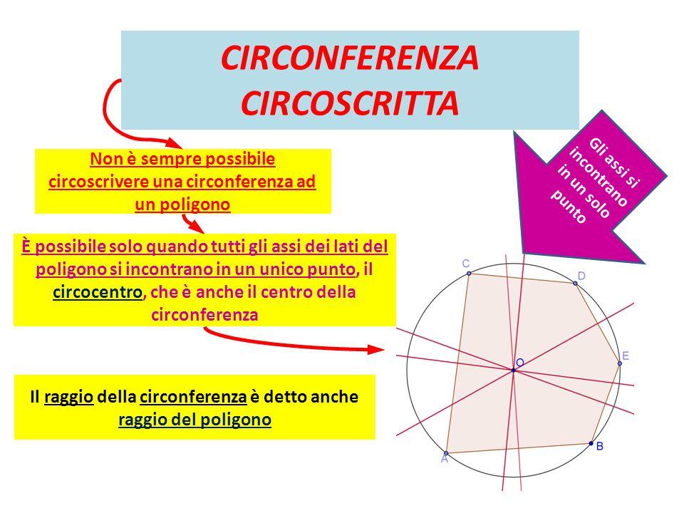 CIRCONFERENZA CIRCOSCRITTA Non è sempre possibile circoscrivere una circonferenza ad un poligono È possibile solo quando tutti gli assi dei lati del p