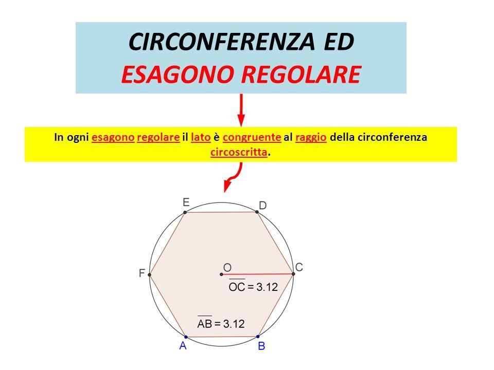CIRCONFERENZA ED ESAGONO REGOLARE In ogni esagono regolare il lato è congruente al raggio della circonferenza circoscritta.