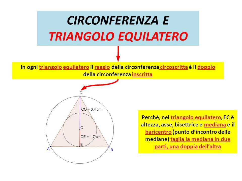 CIRCONFERENZA E TRIANGOLO EQUILATERO In ogni triangolo equilatero il raggio della circonferenza circoscritta è il doppio della circonferenza inscritta